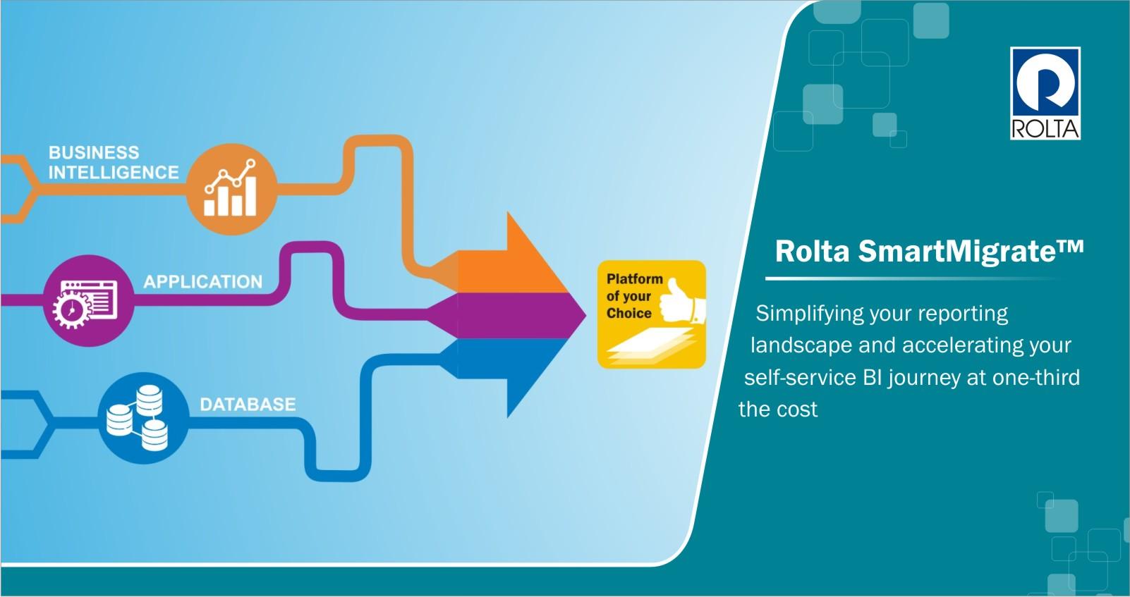 Rolta SmartMigrate™ for SAP HANA Workshop