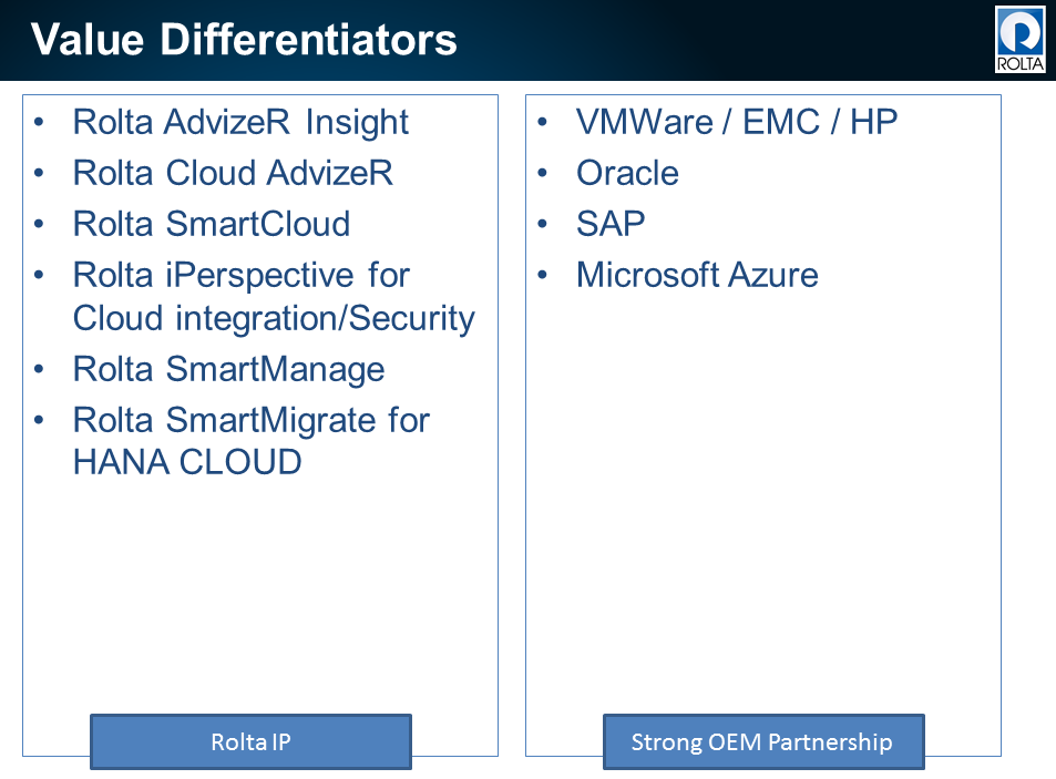 Rolta's Cloud Solution: Value Differentiators